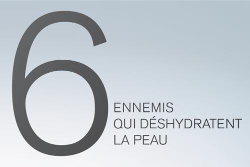 Uriage-hydratation-6-ENNEMIS-QUI-DÉSHYDRATENT-VOTRE-PEAU